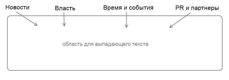 http://s3.uploads.ru/1pgoh.png