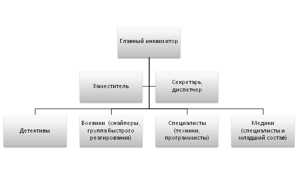 http://s3.uploads.ru/3GkOp.png