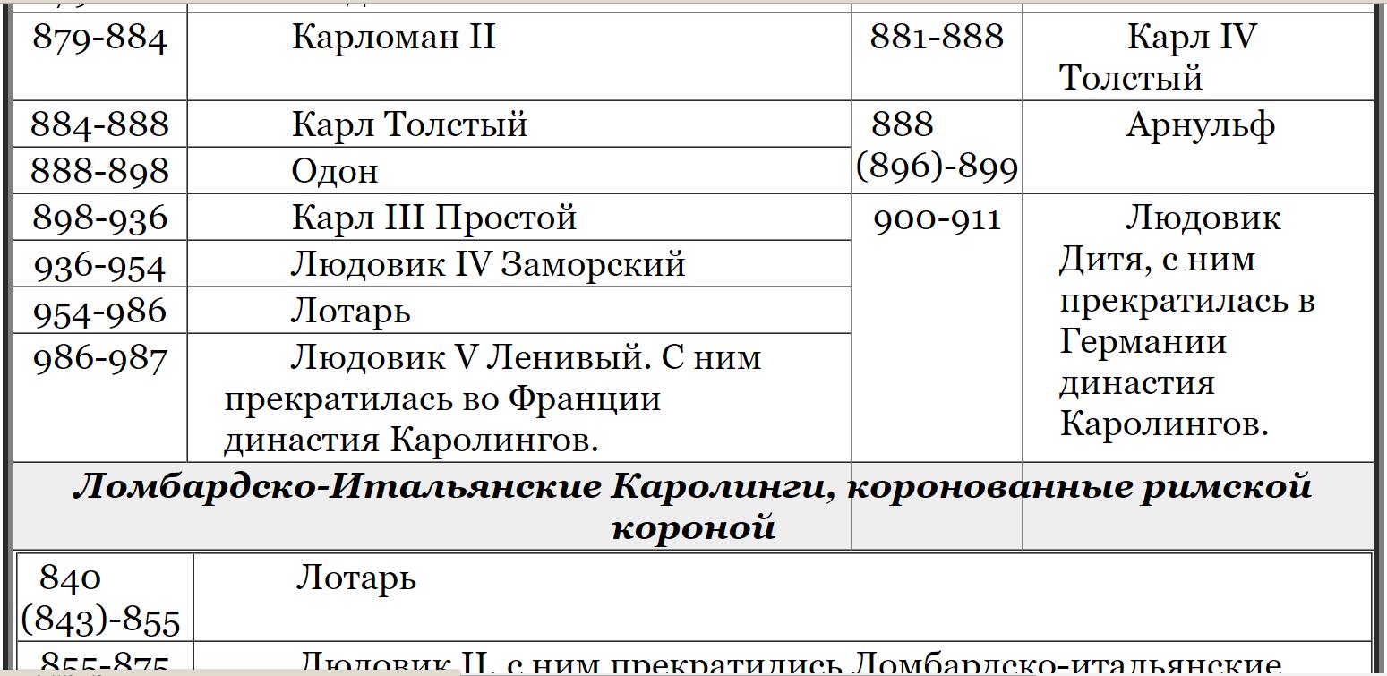 http://s3.uploads.ru/5zrsh.png