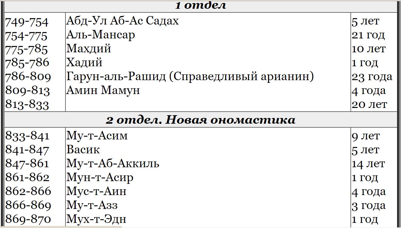 http://s3.uploads.ru/7CG5P.png