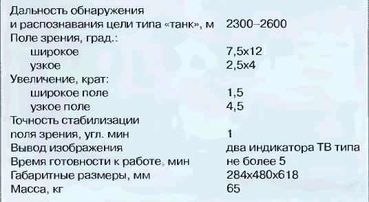http://s3.uploads.ru/8uK7E.jpg