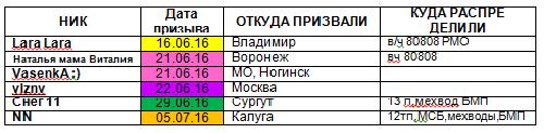 http://s3.uploads.ru/A2t4T.png