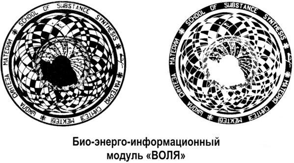 Модули Шакаева. Графика Ae0RN