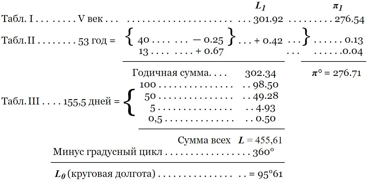http://s3.uploads.ru/AfW0z.png