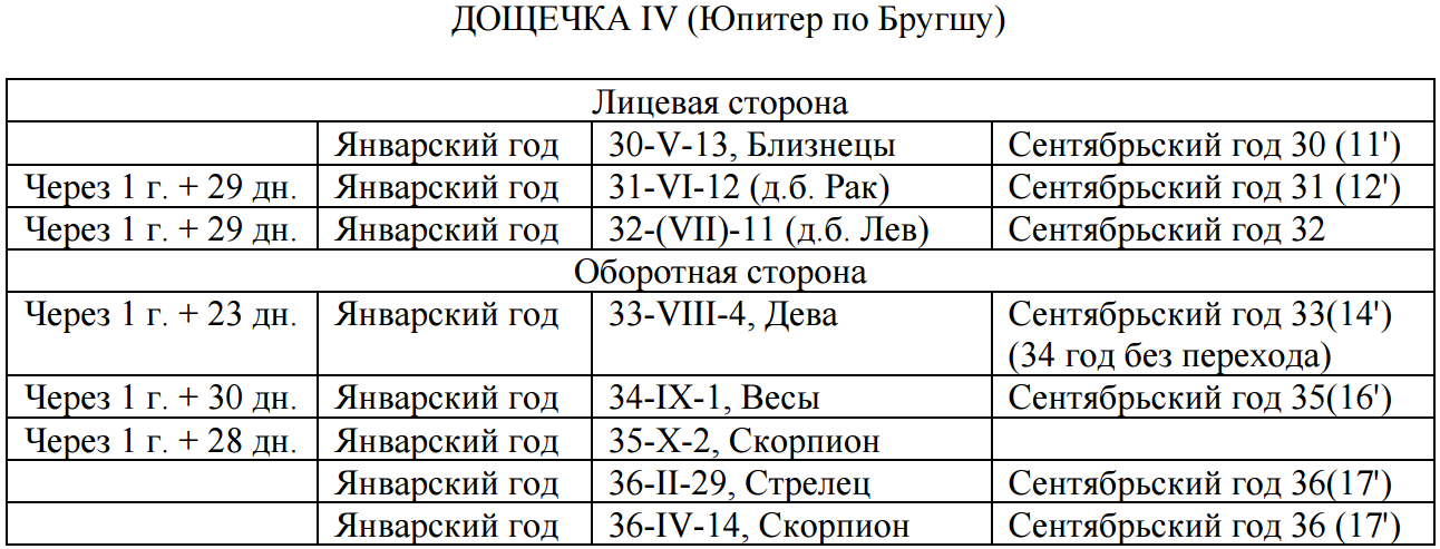 http://s3.uploads.ru/BcXip.png