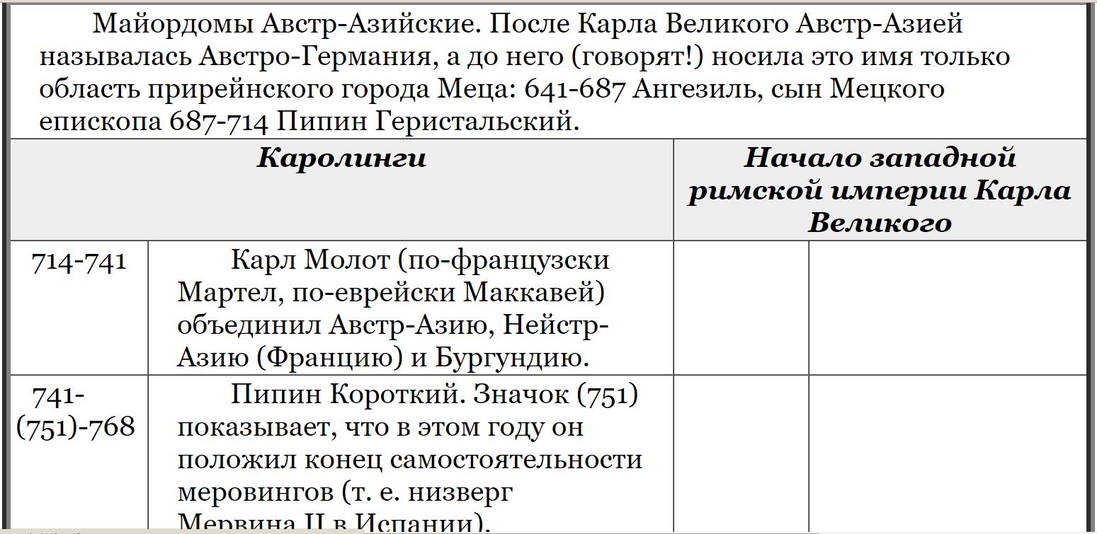http://s3.uploads.ru/CfHBR.png