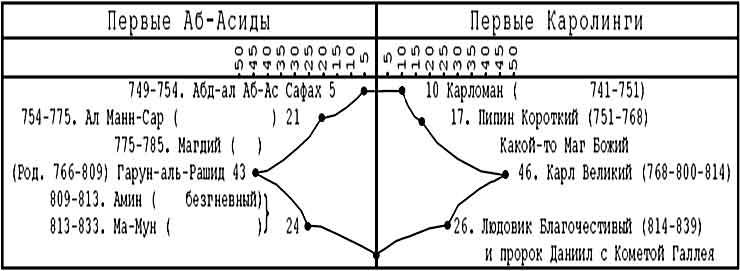 http://s3.uploads.ru/ExhIs.jpg
