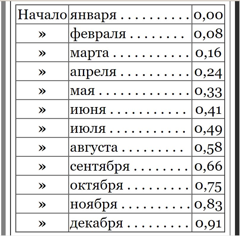 http://s3.uploads.ru/G8L7K.png