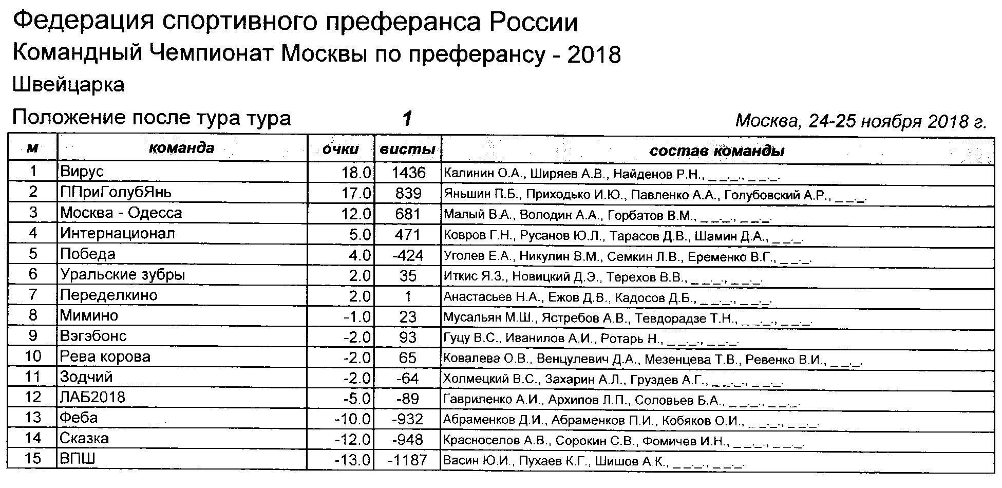 http://s3.uploads.ru/J1yCi.png