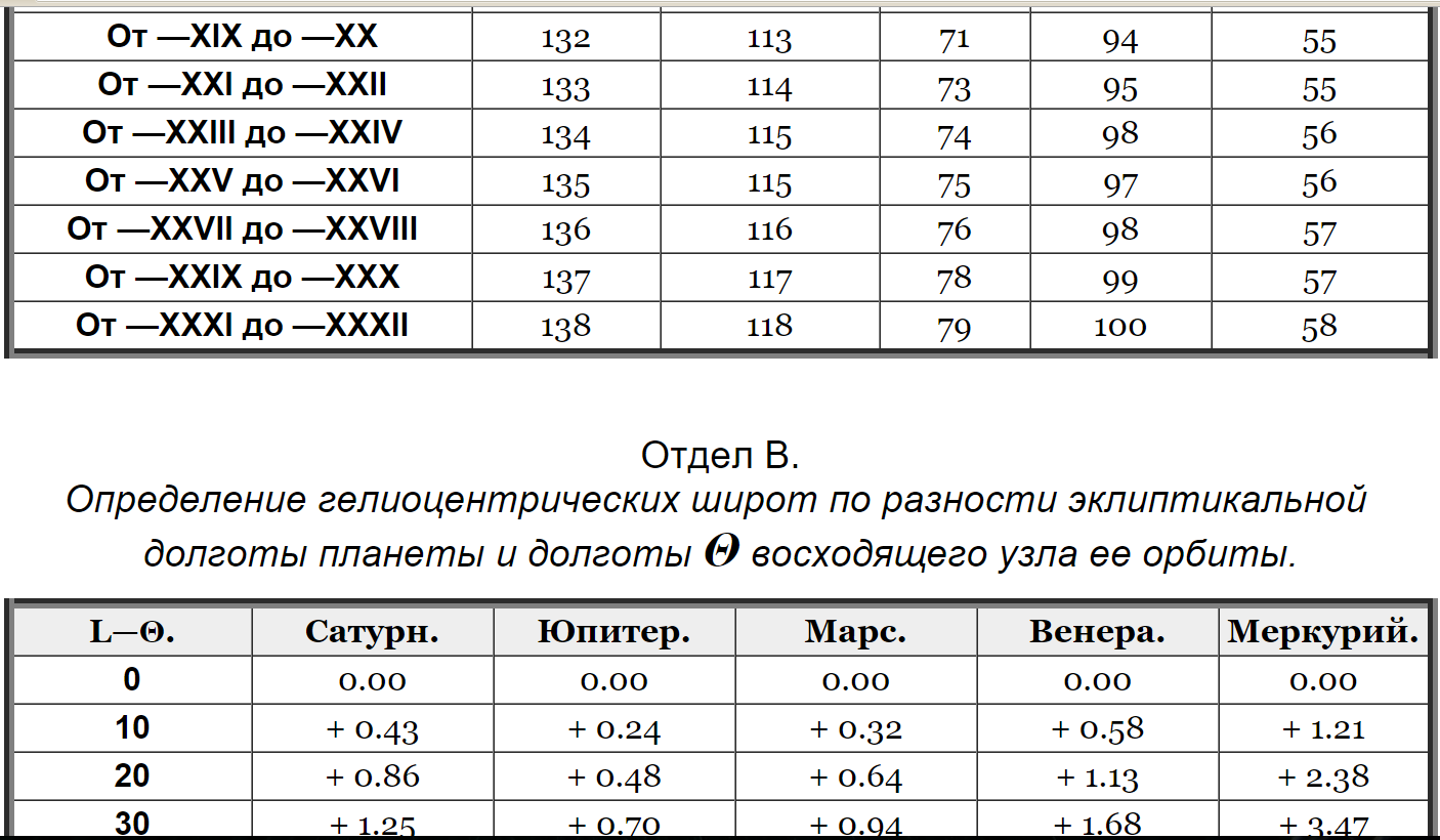 http://s3.uploads.ru/KHV5M.png