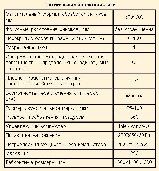 http://s3.uploads.ru/KbkTg.jpg
