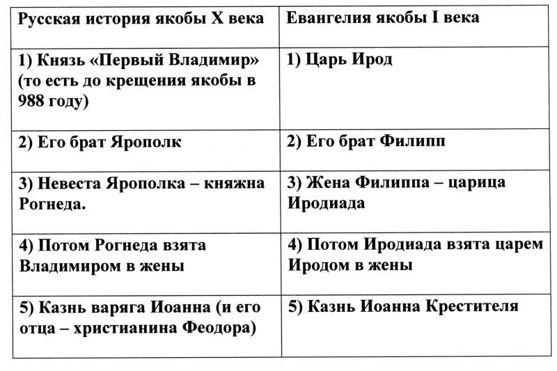 http://s3.uploads.ru/KxOZz.jpg