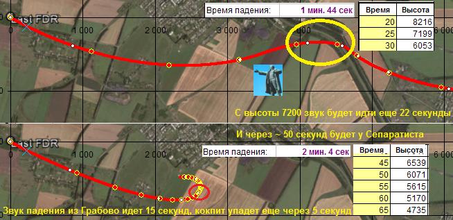 http://s3.uploads.ru/MAyZb.png