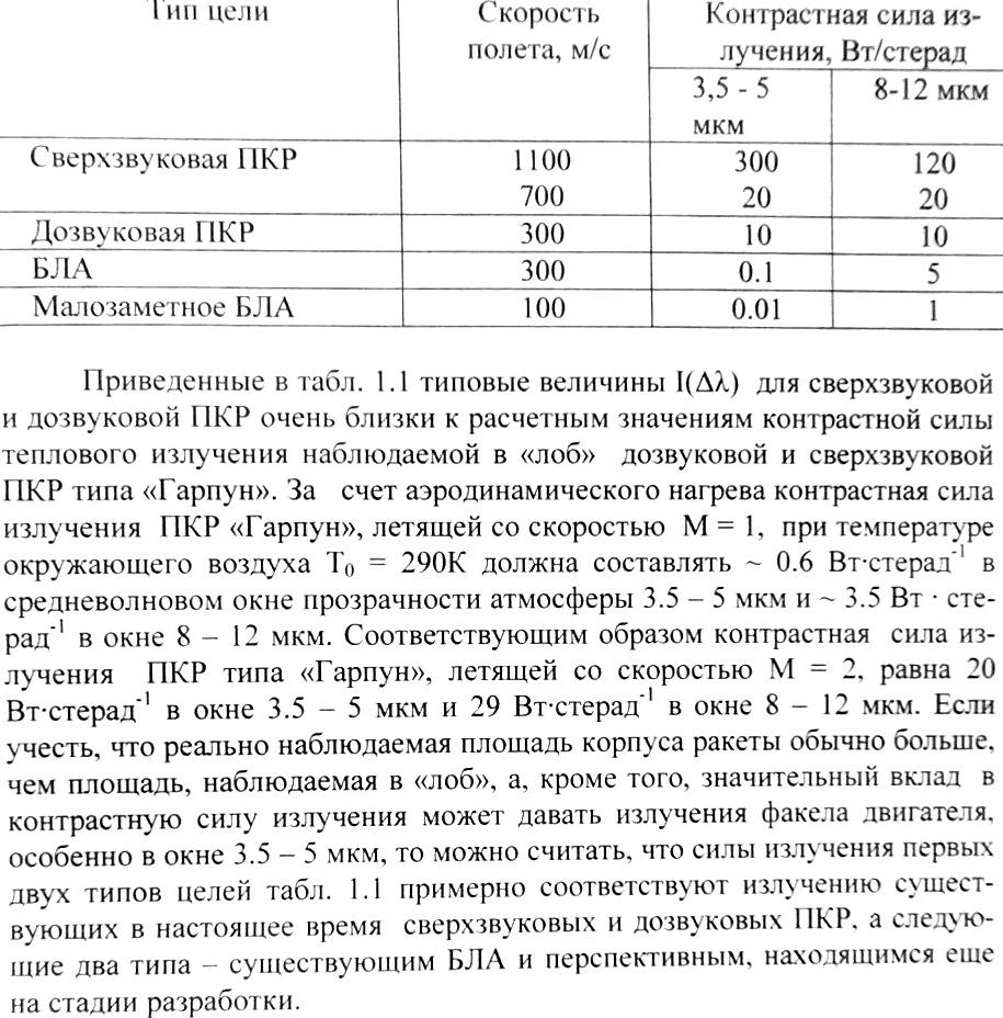 http://s3.uploads.ru/MhHLn.jpg