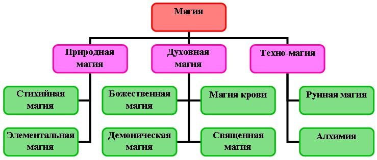 http://s3.uploads.ru/Mnh3c.jpg