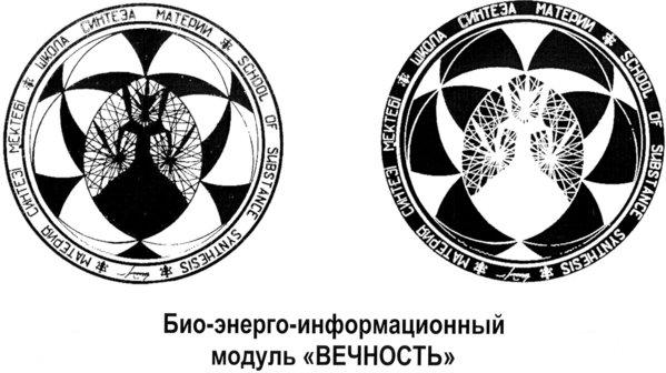 Модули Шакаева. Графика QNGUC