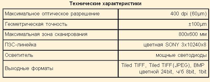 http://s3.uploads.ru/QTMLR.jpg