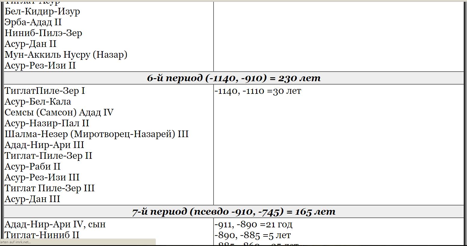http://s3.uploads.ru/QbNX4.png