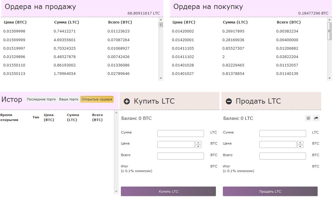 http://s3.uploads.ru/RFvla.png
