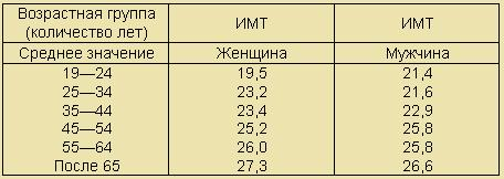 http://s3.uploads.ru/T3QzZ.jpg