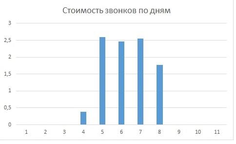 http://s3.uploads.ru/UmwI2.jpg