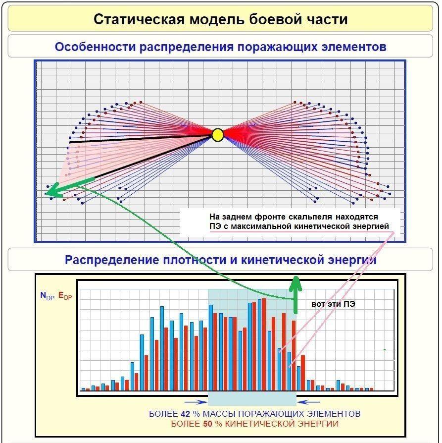 http://s3.uploads.ru/V4OYM.jpg