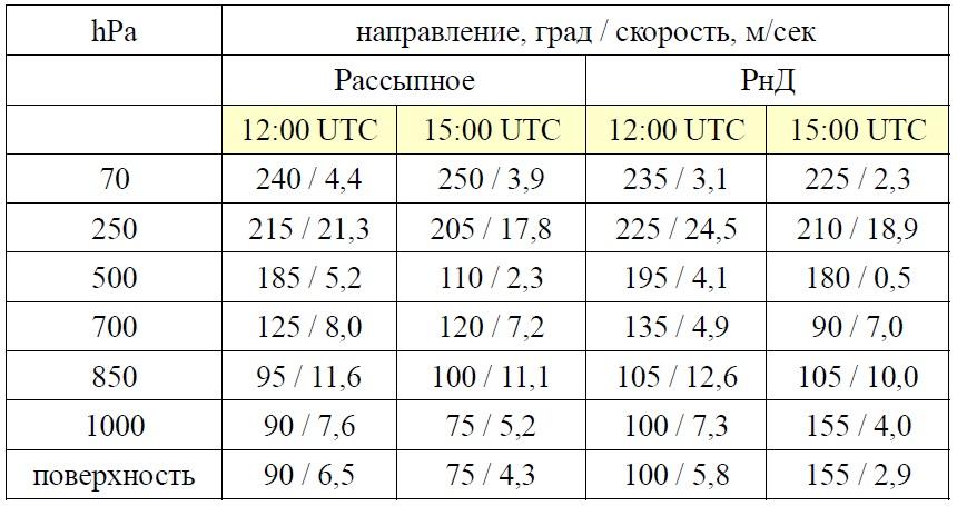 http://s3.uploads.ru/V8d1Z.jpg