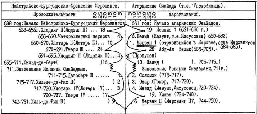http://s3.uploads.ru/VDfce.jpg