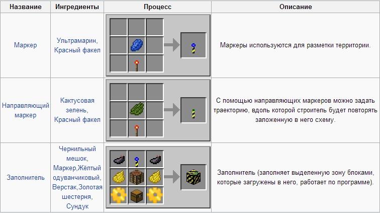 http://s3.uploads.ru/VpL7n.jpg