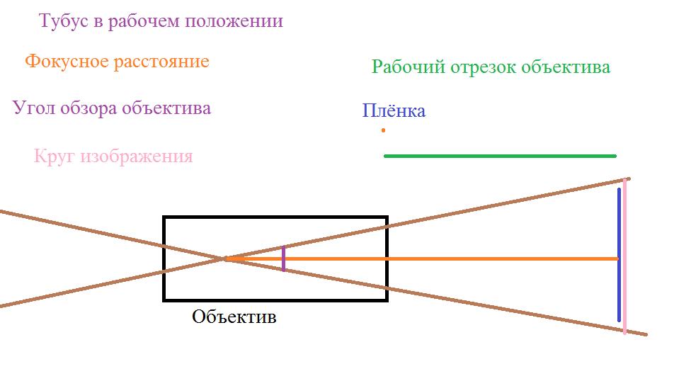 http://s3.uploads.ru/W0mJp.png