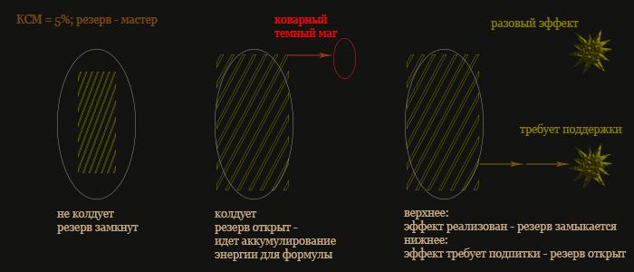 http://s3.uploads.ru/W2Ewb.jpg