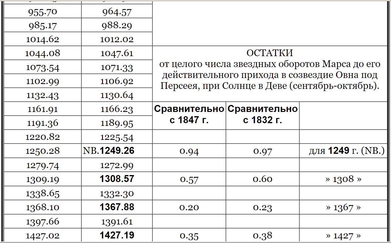http://s3.uploads.ru/WNeJ9.png