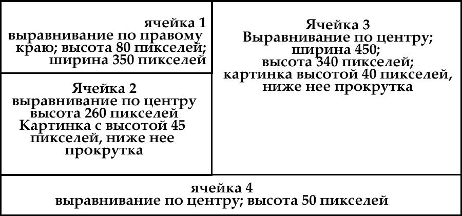 http://s3.uploads.ru/YztNw.jpg