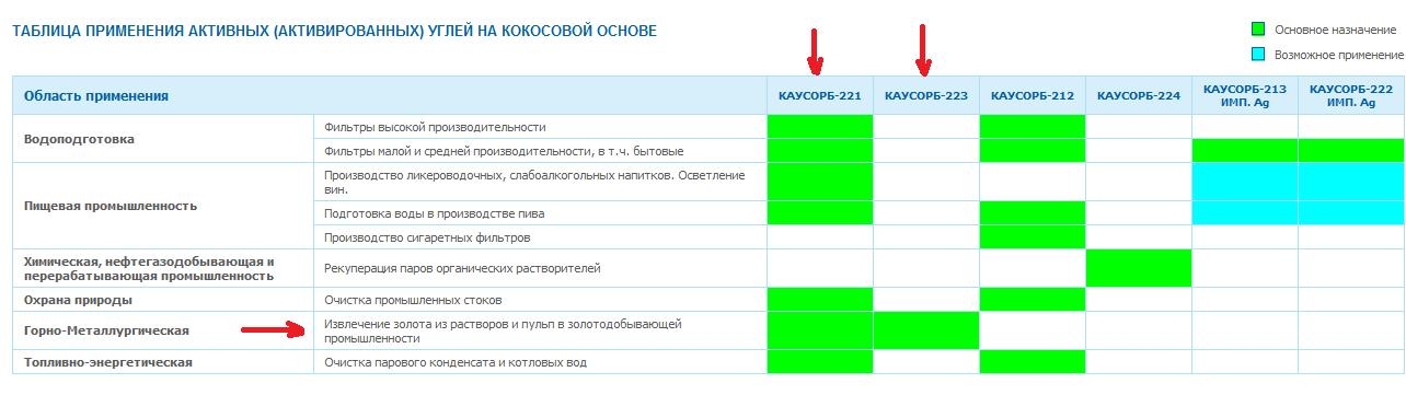 http://s3.uploads.ru/Z5xMw.png