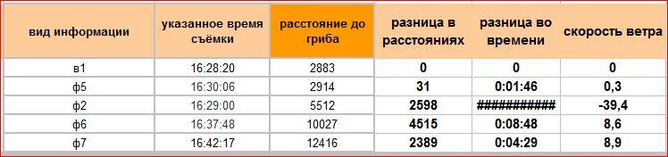 http://s3.uploads.ru/ZQuj4.jpg