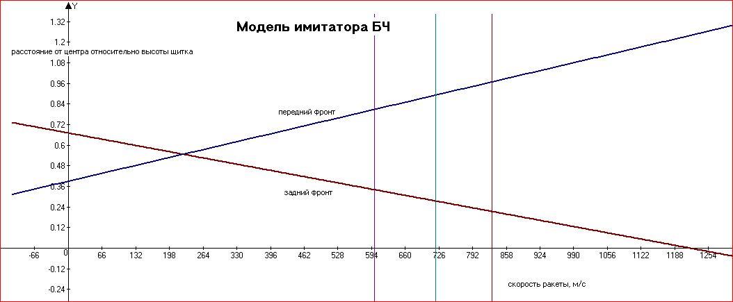 http://s3.uploads.ru/ZlpPf.jpg