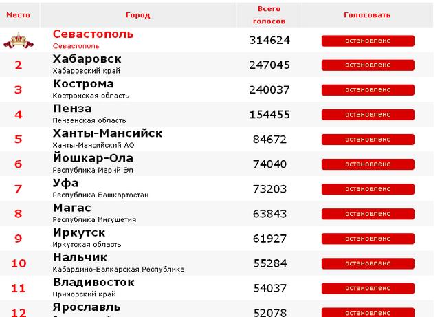 http://s3.uploads.ru/dbCyi.png