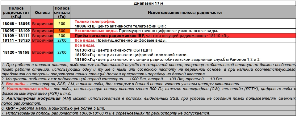 http://s3.uploads.ru/eOJrn.jpg