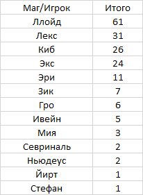http://s3.uploads.ru/eaYI7.png