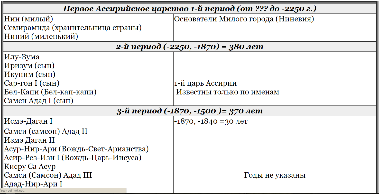 http://s3.uploads.ru/iNkpV.png