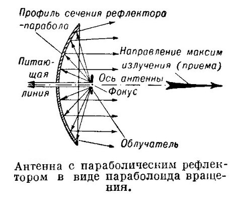 http://s3.uploads.ru/jqIAc.jpg