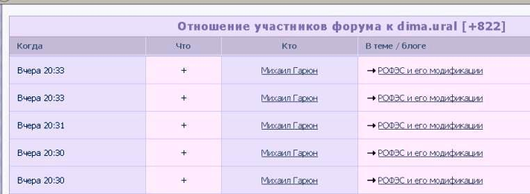 http://s3.uploads.ru/k3Exp.jpg