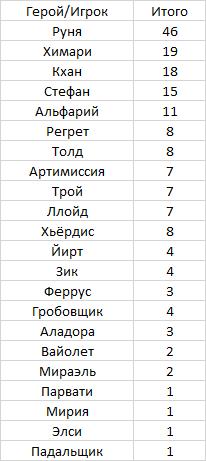 http://s3.uploads.ru/l3JSO.png
