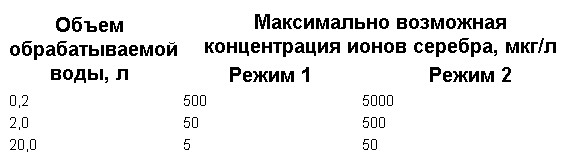 http://s3.uploads.ru/nujd6.jpg