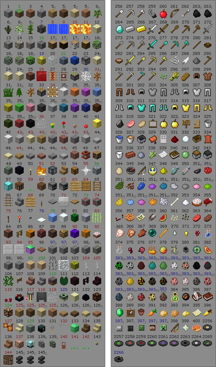 ID блоков