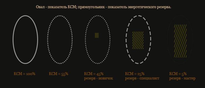 http://s3.uploads.ru/qTmvz.jpg