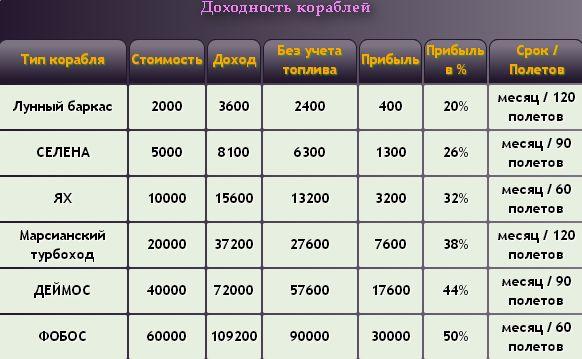 http://s3.uploads.ru/snh7r.jpg