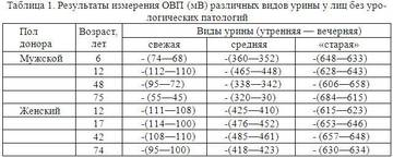 http://s3.uploads.ru/t/0WIsy.jpg