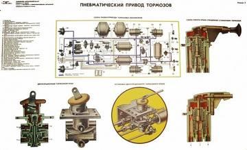 цветная схема электрооборудования камаз 55102