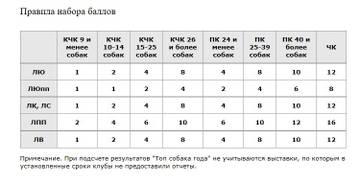 http://s3.uploads.ru/t/7vNzy.jpg